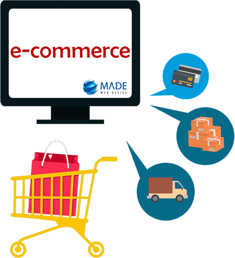 Made sviluppa siti di E-Commerce, store e Shopping Online