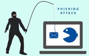 Attacco Phishing